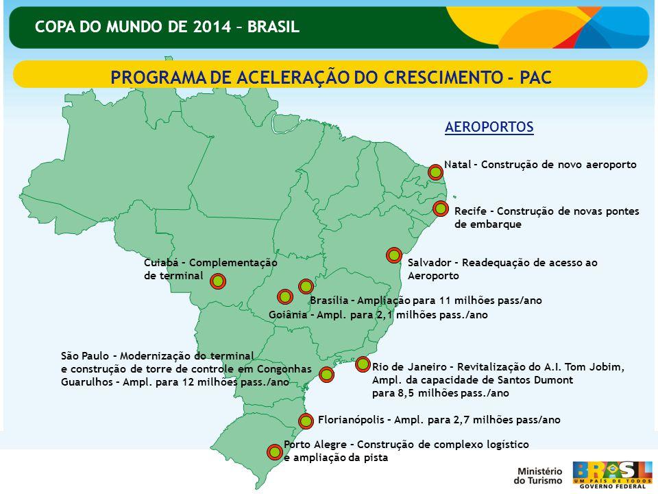 COPA DO MUNDO DE 2014 – BRASIL AEROPORTOS Porto Alegre – Construção de complexo logístico e ampliação da pista Florianópolis – Ampl. para 2,7 milhões