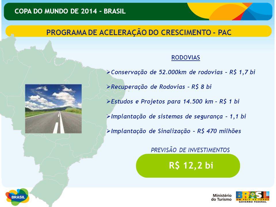 COPA DO MUNDO DE 2014 - BRASIL PROGRAMA DE ACELERAÇÃO DO CRESCIMENTO - PAC RODOVIAS Conservação de 52.000km de rodovias – R$ 1,7 bi Recuperação de Rod