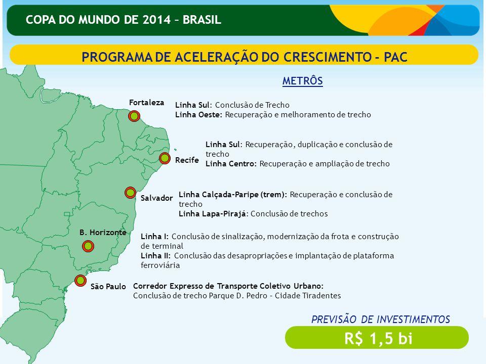 COPA DO MUNDO DE 2014 – BRASIL São Paulo Fortaleza Recife Salvador B. Horizonte Linha Sul: Conclusão de Trecho Linha Oeste: Recuperação e melhoramento