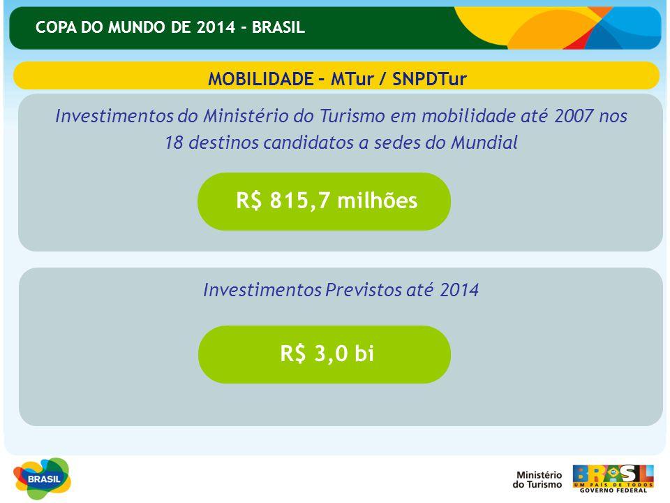 COPA DO MUNDO DE 2014 - BRASIL Investimentos do Ministério do Turismo em mobilidade até 2007 nos 18 destinos candidatos a sedes do Mundial MOBILIDADE