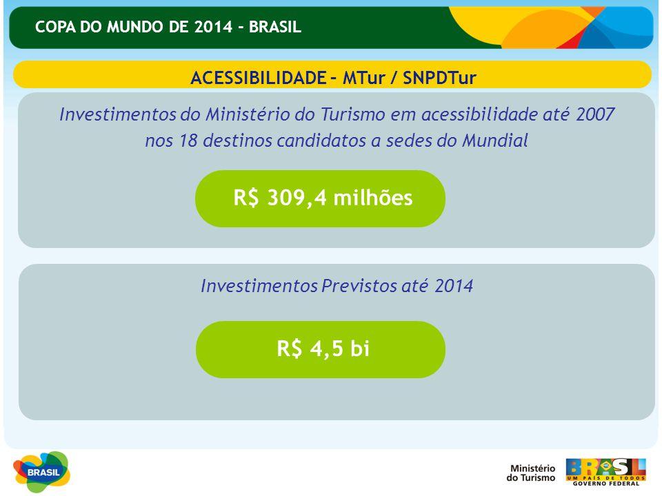 COPA DO MUNDO DE 2014 - BRASIL Investimentos do Ministério do Turismo em acessibilidade até 2007 nos 18 destinos candidatos a sedes do Mundial ACESSIB