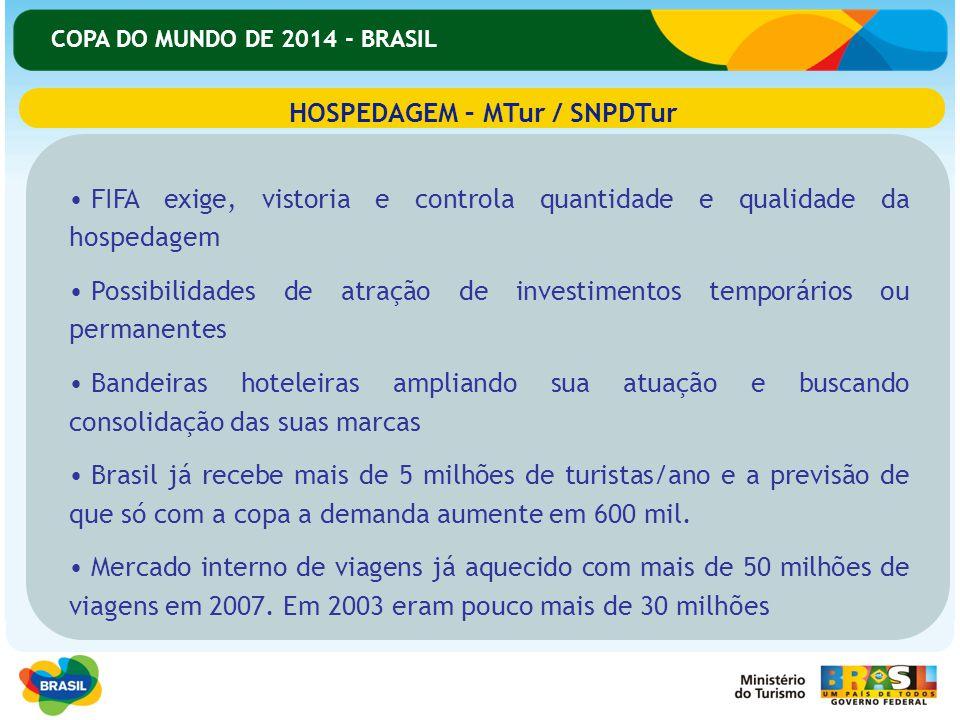 COPA DO MUNDO DE 2014 - BRASIL FIFA exige, vistoria e controla quantidade e qualidade da hospedagem Possibilidades de atração de investimentos temporá