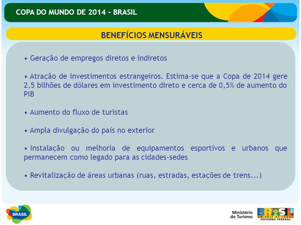 COPA DO MUNDO DE 2014 - BRASIL BENEFÍCIOS MENSURÁVEIS Geração de empregos diretos e indiretos Atração de investimentos estrangeiros. Estima-se que a C