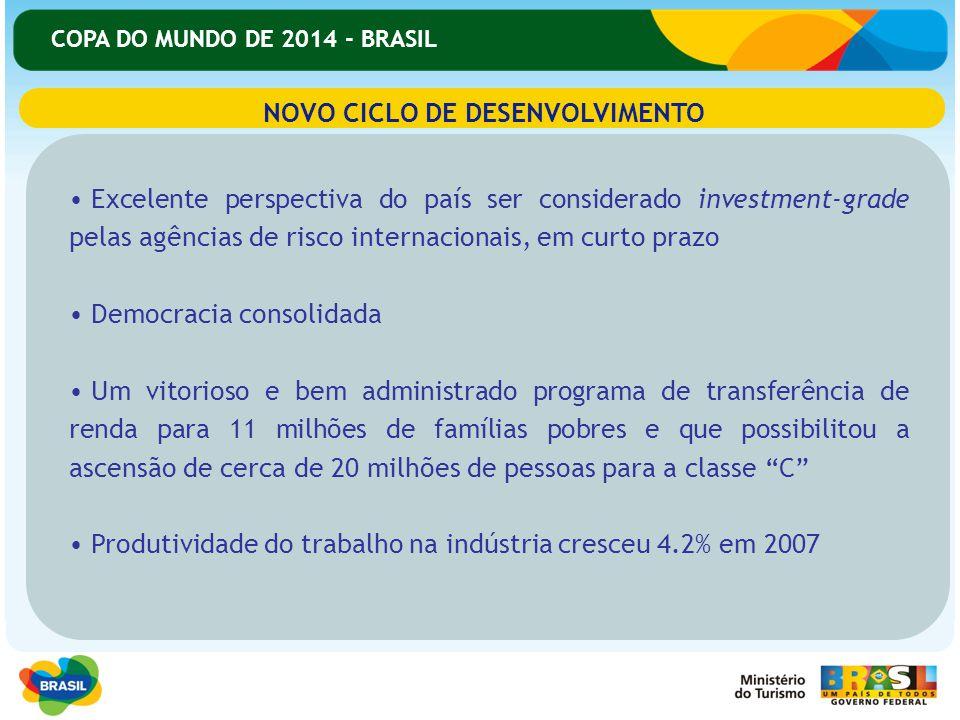 COPA DO MUNDO DE 2014 - BRASIL EIXOS ESTRATÉGICOS DE ATUAÇÃO DO MINISTÉRIO DO TURISMO/SNPDTur MOBILIDADE ACESSIBILIDADE HOSPEDAGEM QUALIFICAÇÃO Aeroportos Estradas Terminais Rodoviários / Ferroviários Sinalização Infra-estrutura urbana e Equipamentos Transporte de massa Ampliação da quantidade de leitos Qualificação de empreendimentos Promoção de Investimentos Qualificação do Receptivo / Idiomas Fortalecimento Institucional Certificação