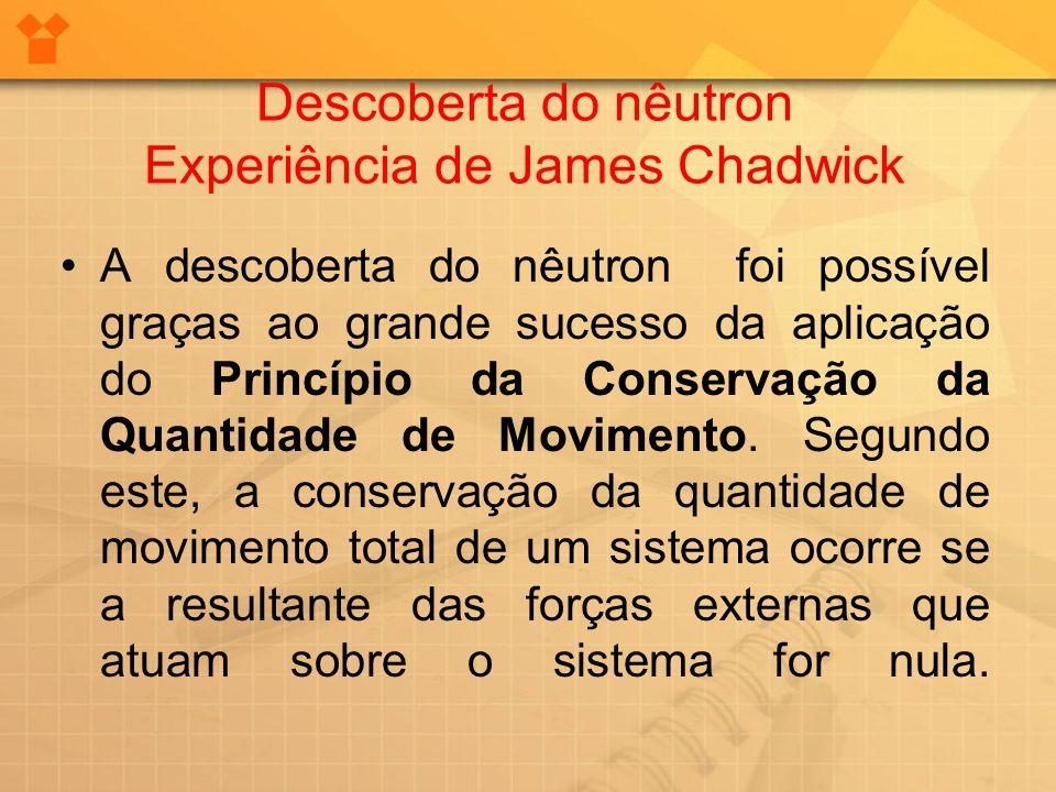 Descoberta do nêutron Experiência de James Chadwick A descoberta do nêutron foi possível graças ao grande sucesso da aplicação do Princípio da Conserv