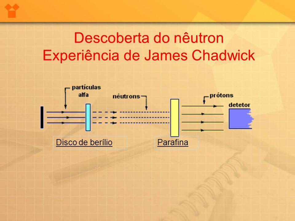 Descoberta do nêutron Experiência de James Chadwick Disco de berílioParafina