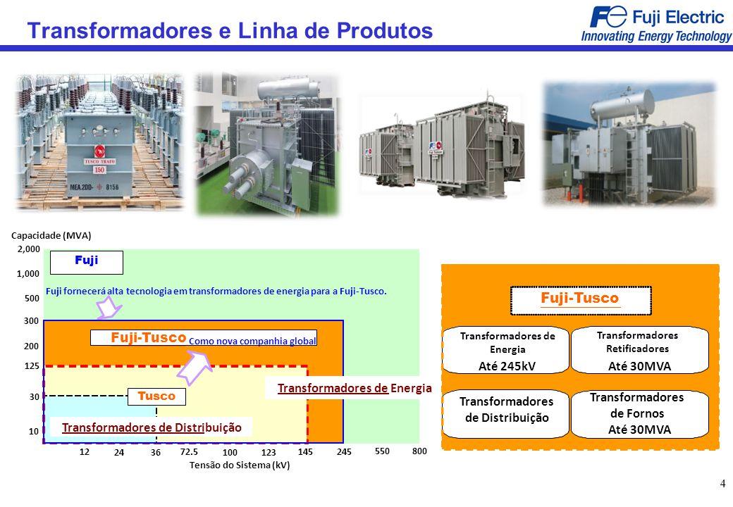 44 Transformadores e Linha de Produtos Capacidade (MVA) Tensão do Sistema (kV) Tusco Fuji Transformadores de Distribuição Transformadores de Energia F