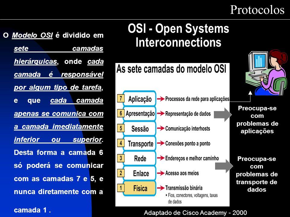 Protocolos OSI - Open Systems Interconnections O Modelo OSI é dividido em sete camadas hierárquicas, onde cada camada é responsável por algum tipo de