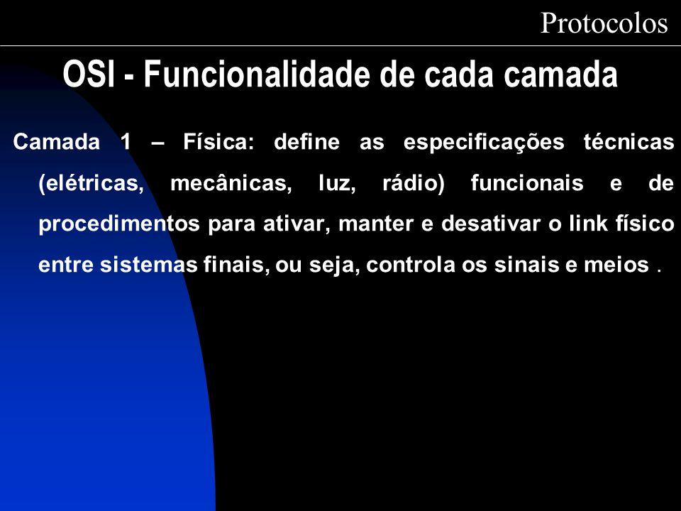 Camada 1 – Física: define as especificações técnicas (elétricas, mecânicas, luz, rádio) funcionais e de procedimentos para ativar, manter e desativar
