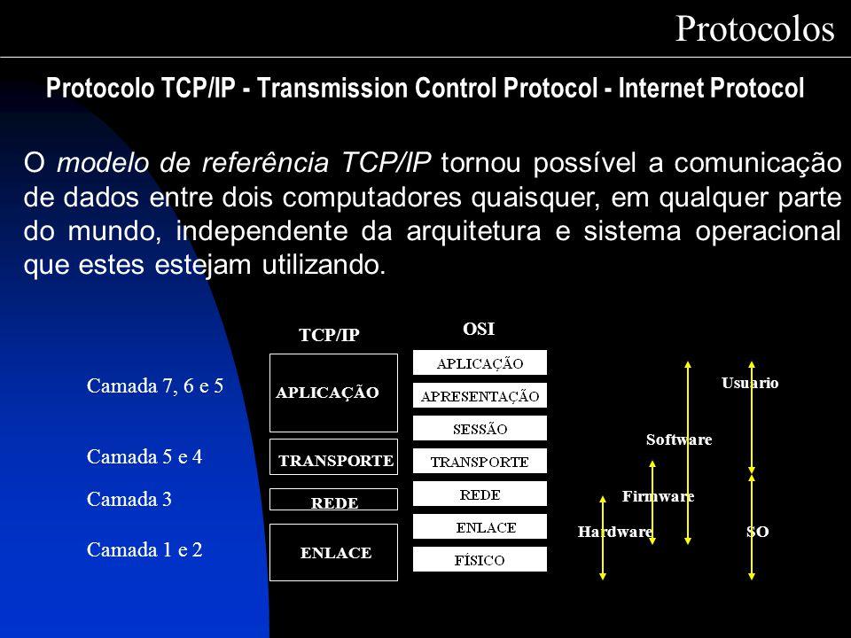 Protocolo TCP/IP - Transmission Control Protocol - Internet Protocol Protocolos APLICAÇÃO TRANSPORTE REDE ENLACE Hardware Firmware Software Usuario SO
