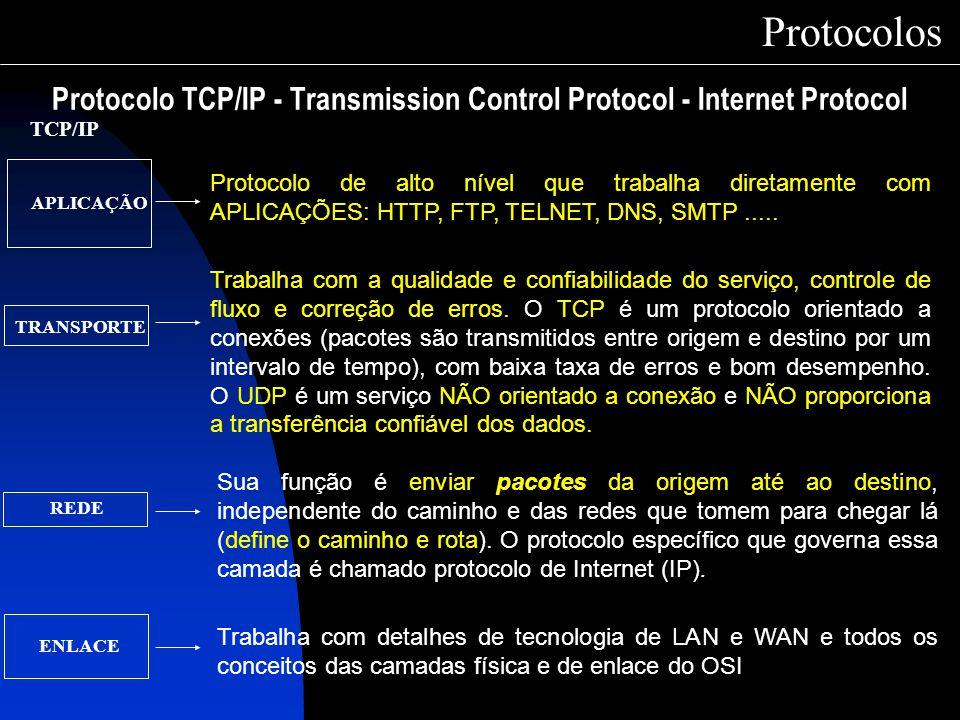 Protocolo TCP/IP - Transmission Control Protocol - Internet Protocol Protocolos APLICAÇÃO TRANSPORTE REDE ENLACE TCP/IP Protocolo de alto nível que tr