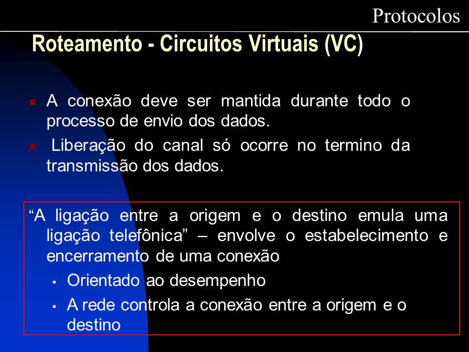 Protocolos Roteamento - Circuitos Virtuais (VC) A conexão deve ser mantida durante todo o processo de envio dos dados. Liberação do canal só ocorre no