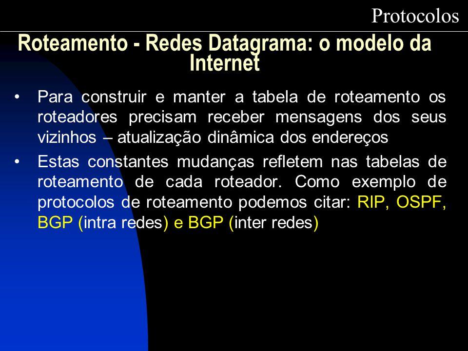 Protocolos Roteamento - Redes Datagrama: o modelo da Internet Para construir e manter a tabela de roteamento os roteadores precisam receber mensagens