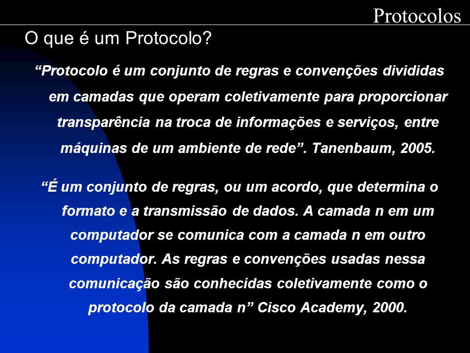 O que é um Protocolo? Protocolo é um conjunto de regras e convenções divididas em camadas que operam coletivamente para proporcionar transparência na