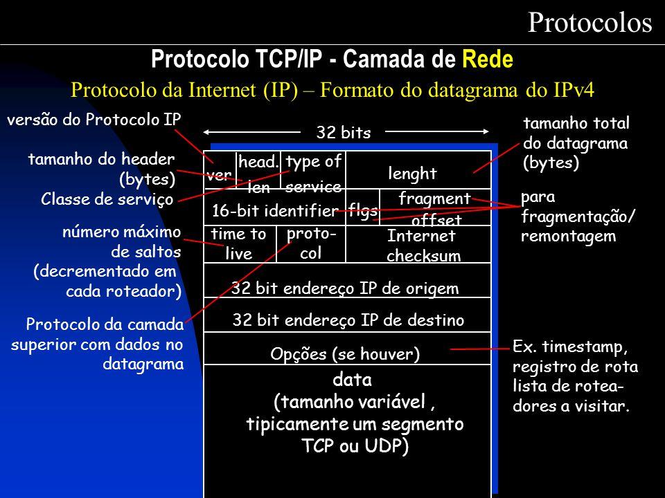 Protocolo TCP/IP - Camada de Rede Protocolos Protocolo da Internet (IP) – Formato do datagrama do IPv4 ver lenght 32 bits data (tamanho variável, tipi