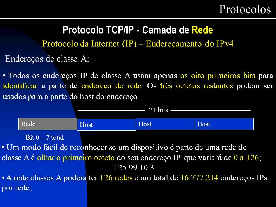 Protocolo TCP/IP - Camada de Rede Protocolos Protocolo da Internet (IP) – Endereçamento do IPv4 Endereços de classe A: Todos os endereços IP de classe