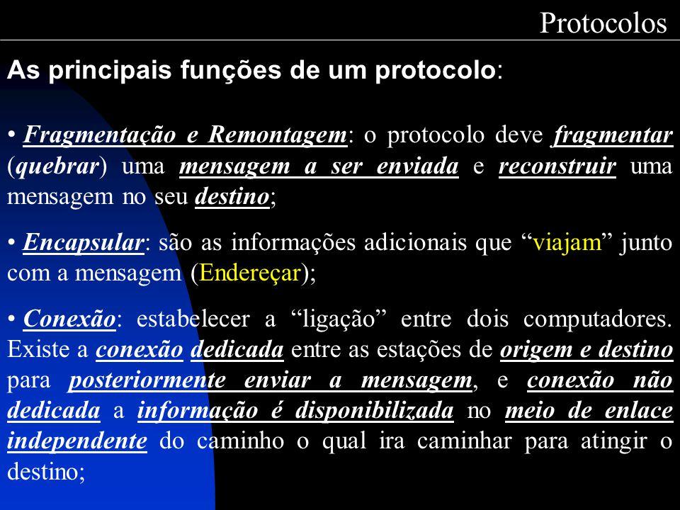 As principais funções de um protocolo: Protocolos Fragmentação e Remontagem: o protocolo deve fragmentar (quebrar) uma mensagem a ser enviada e recons