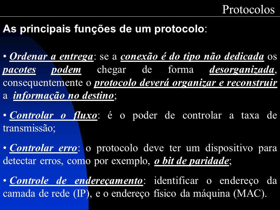As principais funções de um protocolo: Protocolos Ordenar a entrega: se a conexão é do tipo não dedicada os pacotes podem chegar de forma desorganizad