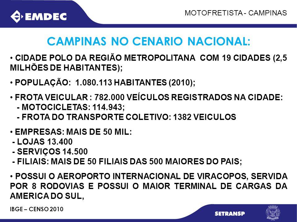 MOTOFRETISTA - CAMPINAS CAMPINAS NO CENARIO NACIONAL: CIDADE POLO DA REGIÃO METROPOLITANA COM 19 CIDADES (2,5 MILHÕES DE HABITANTES); POPULAÇÃO: 1.080