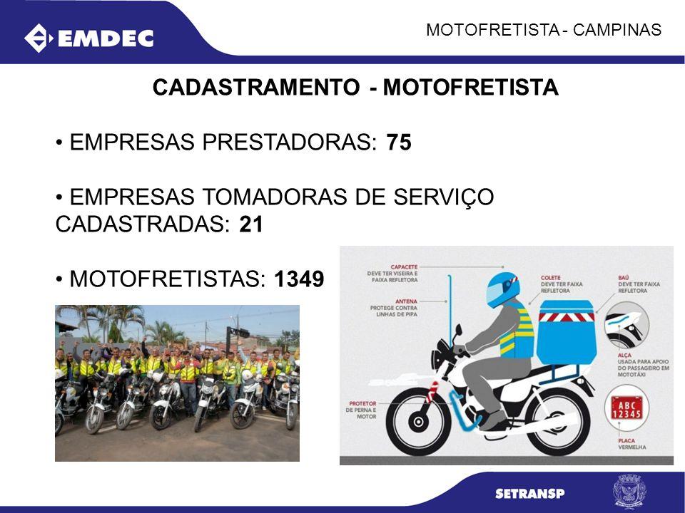 MOTOFRETISTA - CAMPINAS CADASTRAMENTO - MOTOFRETISTA EMPRESAS PRESTADORAS: 75 EMPRESAS TOMADORAS DE SERVIÇO CADASTRADAS: 21 MOTOFRETISTAS: 1349