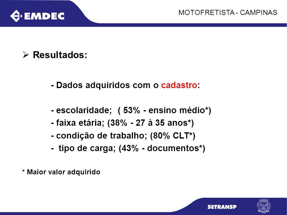 MOTOFRETISTA - CAMPINAS DAS INFRAÇÕES E PENALIDADES Art.