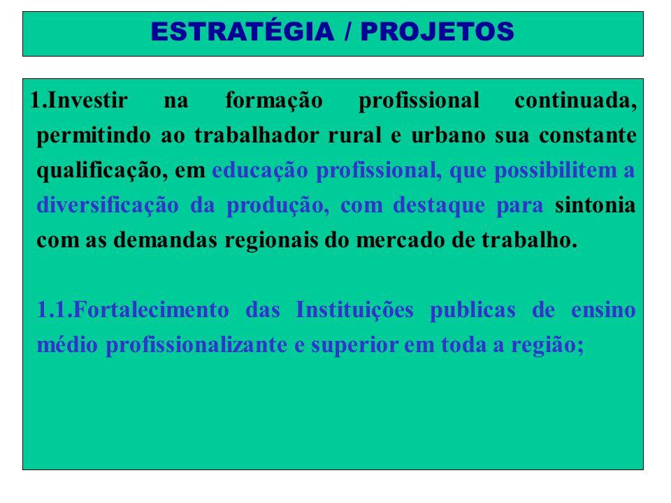 ESTRATÉGIA / PROJETOS 1.Investir na formação profissional continuada, permitindo ao trabalhador rural e urbano sua constante qualificação, em educação profissional, que possibilitem a diversificação da produção, com destaque para sintonia com as demandas regionais do mercado de trabalho.