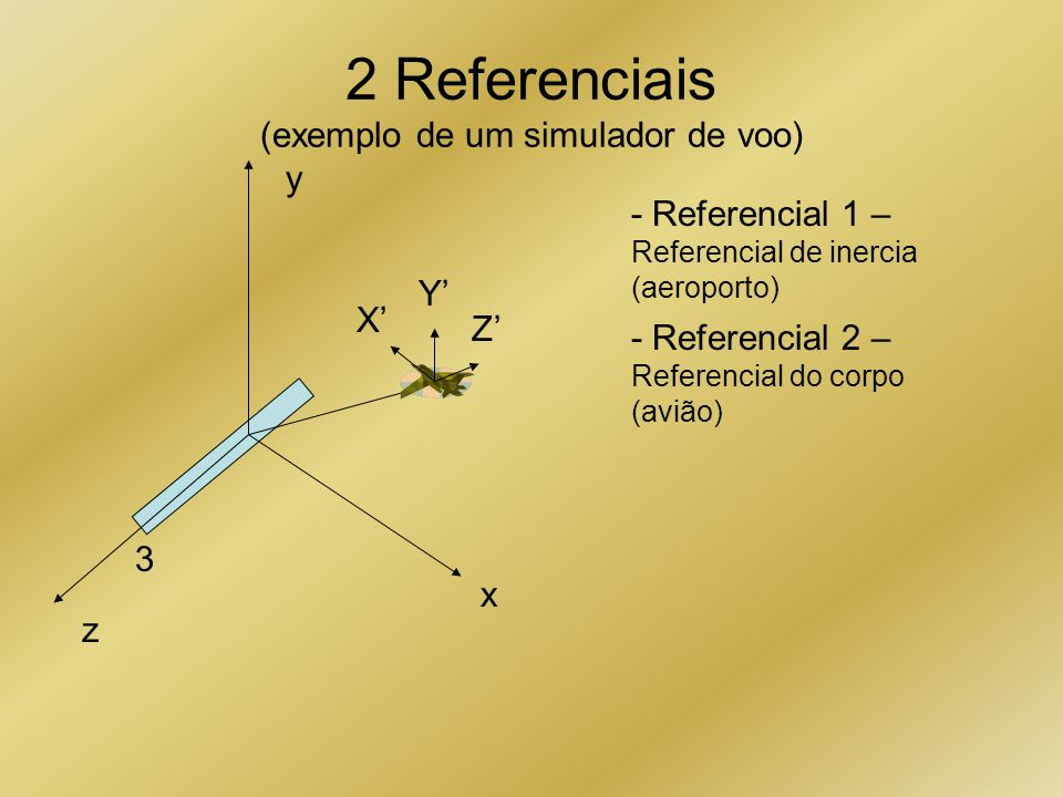 2 Referenciais (exemplo de um simulador de voo) x z y 3 X Y Z - Referencial 1 – Referencial de inercia (aeroporto) - Referencial 2 – Referencial do co