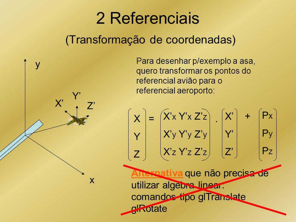 2 Referenciais (Transformação de coordenadas) x z y 3 X Y Z Para desenhar p/exemplo a asa, quero transformar os pontos do referencial avião para o ref