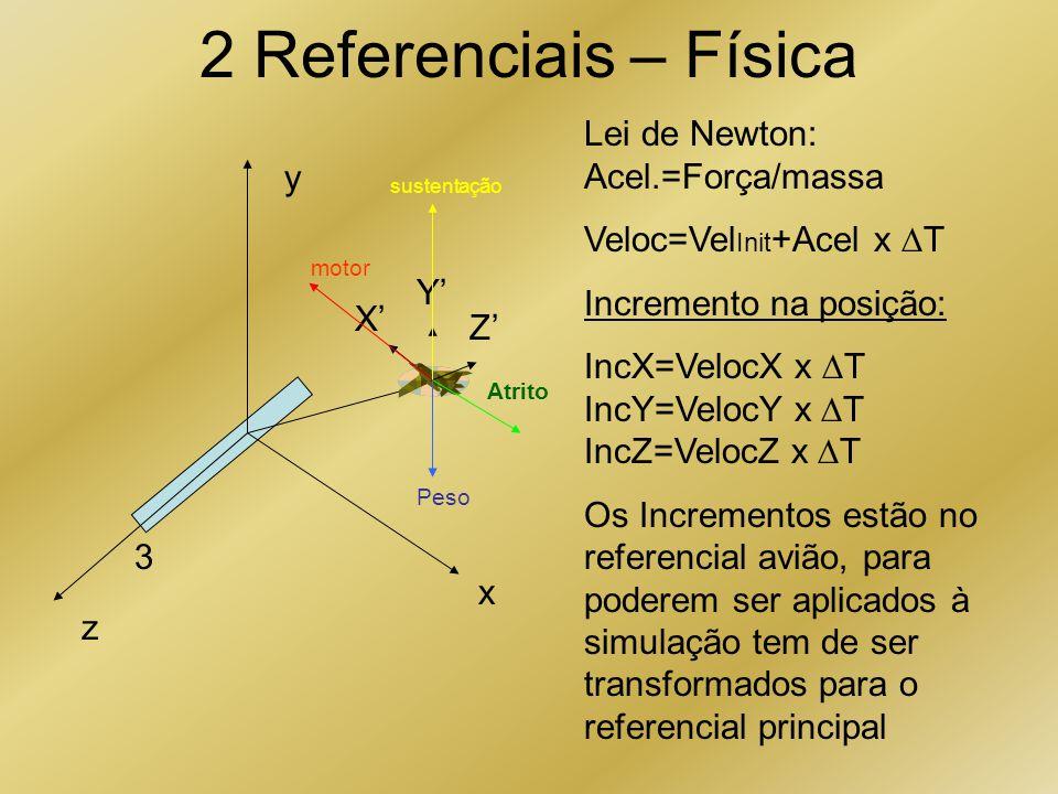 2 Referenciais – Física x z y 3 X Y Z Lei de Newton: Acel.=Força/massa Veloc=Vel Init +Acel x T Incremento na posição: IncX=VelocX x T IncY=VelocY x T