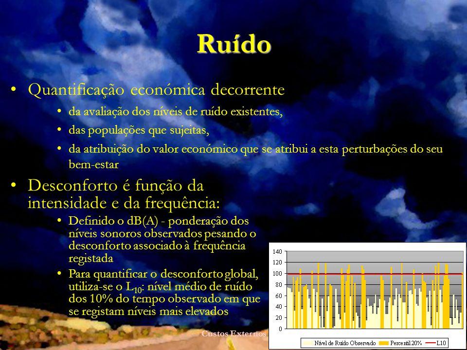 Custos Externos9 Ruído Quantificação económica decorrente da avaliação dos níveis de ruído existentes, das populações que sujeitas, da atribuição do valor económico que se atribui a esta perturbações do seu bem-estar Desconforto é função da intensidade e da frequência: Definido o dB(A) - ponderação dos níveis sonoros observados pesando o desconforto associado à frequência registada Para quantificar o desconforto global, utiliza-se o L 10 : nível médio de ruído dos 10% do tempo observado em que se registam níveis mais elevados