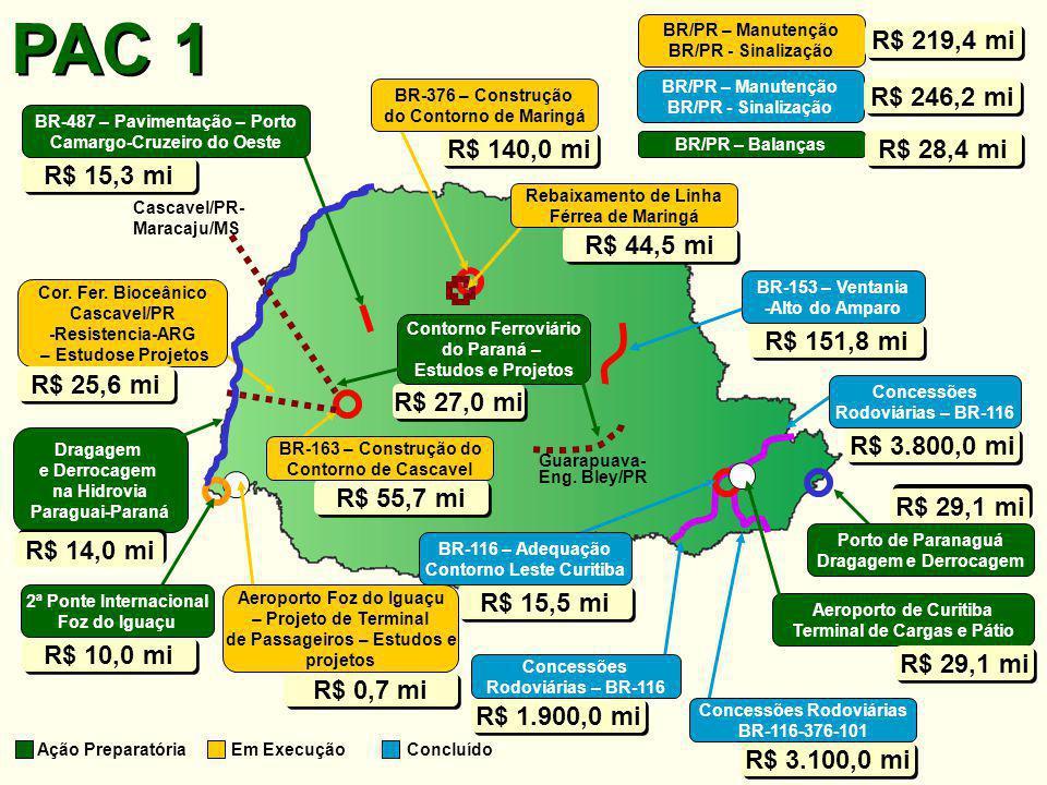 BR-487/PR - Construção e Adequação Trecho Porto Camargo/Cruzeiro do Oeste/Nova Brasília/Campo Mourão BR-163/PR – Adequação Marechal Cândido Rondon-Guaíra/PR R$ 277,0 mi R$ 280,0 mi R$ 146,0 mi BR-158/PR – Construção Campo Mourão- Roncador-Palmital/PR R$ 260,0 mi PAC 2 R$ 10,0 mi 2ª Ponte Internacional Foz do Iguaçu R$ 9,0 mi R$ 38,0 mi R$ 10,9 mi R$ 12,0 mi Aeroporto de Curitiba Terminal de Passageiros e 3ª Pista Trem de Alta Velocidade – TAV São Paulo/SP – Curitiba/PR Estudos e Projetos Corredor Ferroviário Cascavel/PR – Dourados/MS Estudos e Projetos BR -153/PR - Construção e Adequação Ventania-Alto do Amparo -Ipiranga-Imbituva/PR R$ 360,2 mi Aeroporto de Curitiba Terminal de Cargas e Pátio Ferrovia Norte Sul Estudos Trecho Panorama/SP-PR - Chapecó/SC-Rio Grande/RS