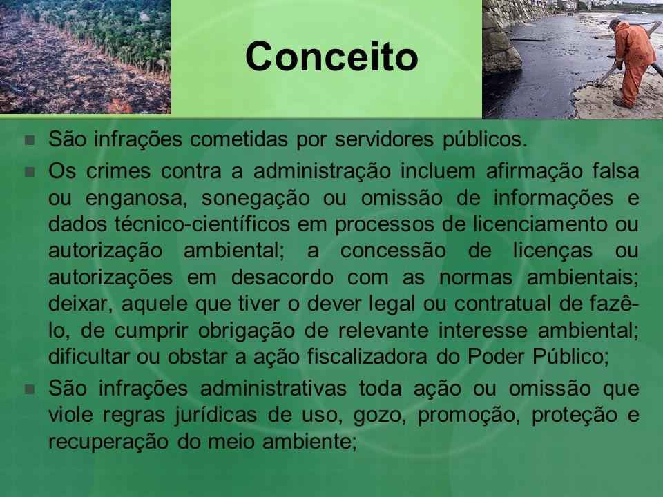 O legislador reservou quatro artigos para os crimes contra a administração ambiental, tipificando condutas delituosas praticadas por funcionário público e por particular.