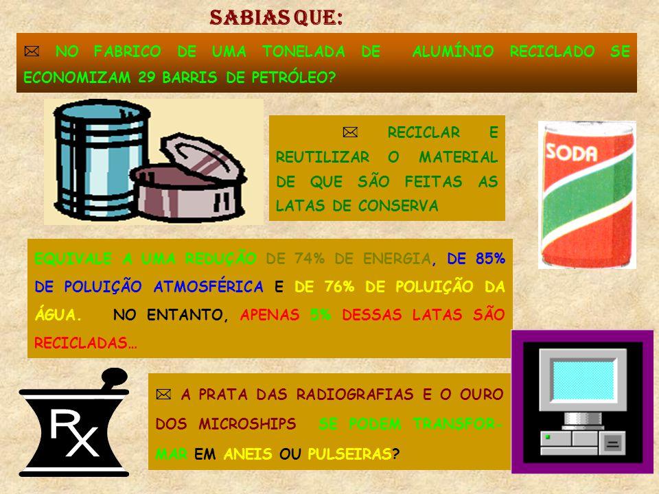 SABIAS QUE: NO FABRICO DE UMA TONELADA DE ALUMÍNIO RECICLADO SE ECONOMIZAM 29 BARRIS DE PETRÓLEO.