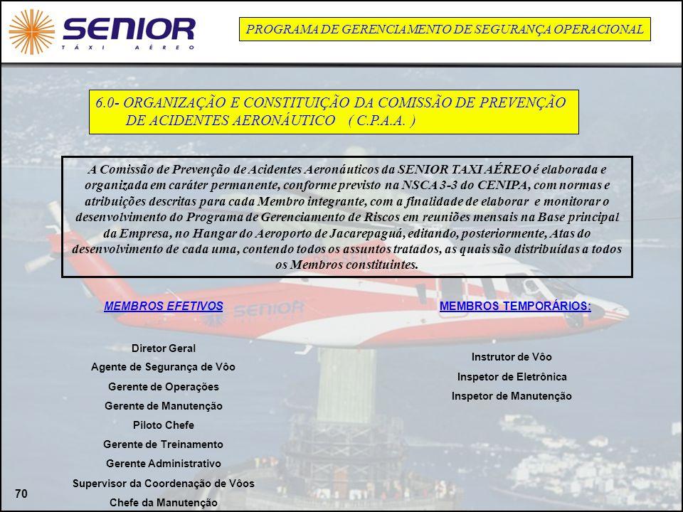 70 6.0- ORGANIZAÇÃO E CONSTITUIÇÃO DA COMISSÃO DE PREVENÇÃO DE ACIDENTES AERONÁUTICO ( C.P.A.A. ) PROGRAMA DE GERENCIAMENTO DE SEGURANÇA OPERACIONAL A