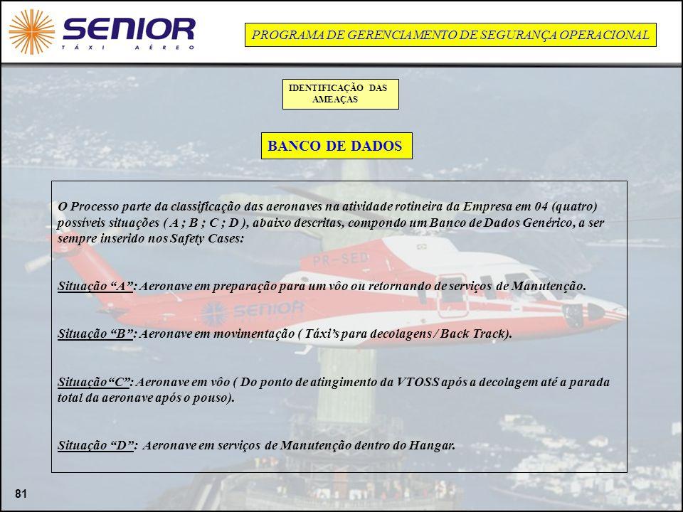 81 O Processo parte da classificação das aeronaves na atividade rotineira da Empresa em 04 (quatro) possíveis situações ( A ; B ; C ; D ), abaixo desc