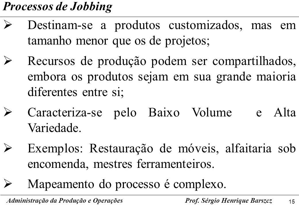 15 Prof. Sérgio Henrique Barszcz Processos de Jobbing Destinam-se a produtos customizados, mas em tamanho menor que os de projetos; Recursos de produç