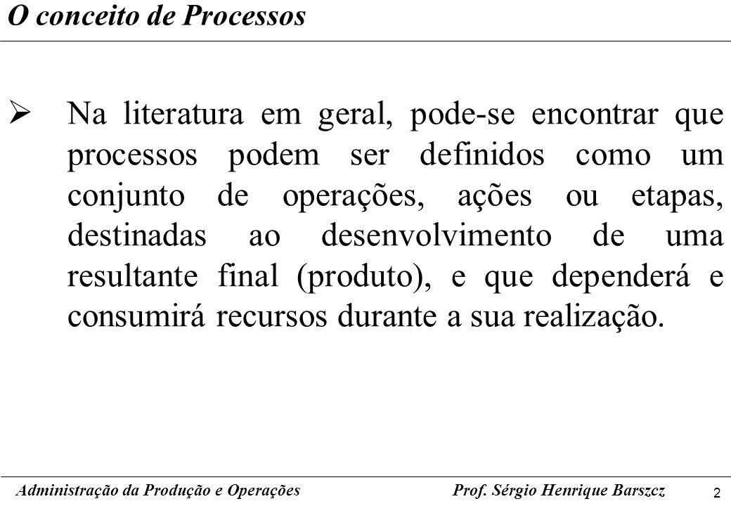 33 Prof.Sérgio Henrique Barszcz Administração da Produção e Operações Atenção !!.
