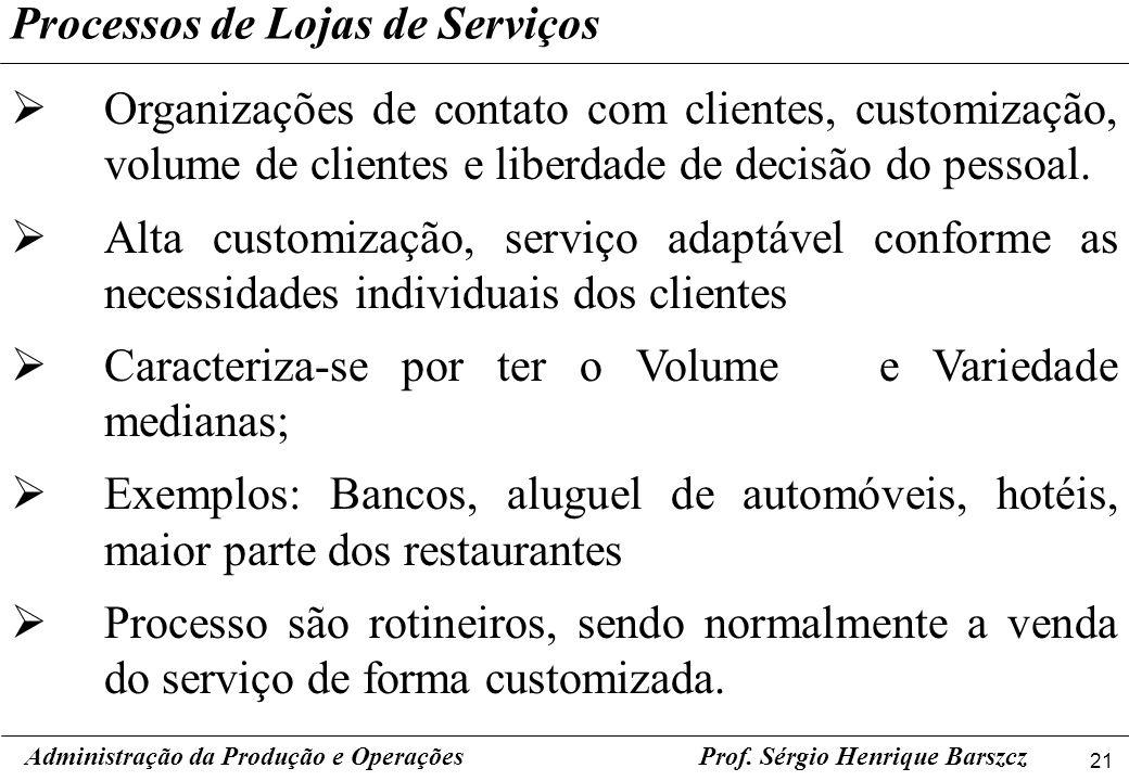 21 Prof. Sérgio Henrique Barszcz Processos de Lojas de Serviços Organizações de contato com clientes, customização, volume de clientes e liberdade de