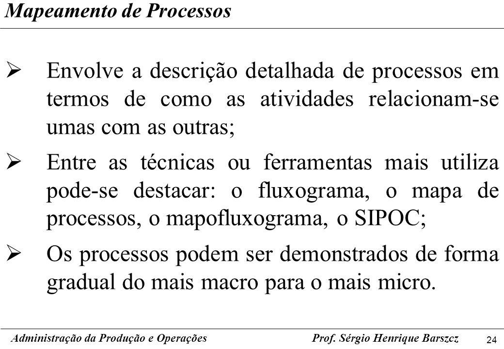 24 Prof. Sérgio Henrique Barszcz Mapeamento de Processos Envolve a descrição detalhada de processos em termos de como as atividades relacionam-se umas
