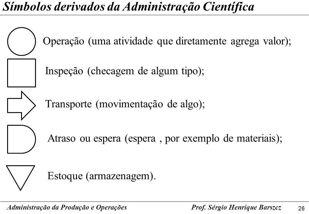 26 Símbolos derivados da Administração Científica Operação (uma atividade que diretamente agrega valor); Inspeção (checagem de algum tipo); Transporte