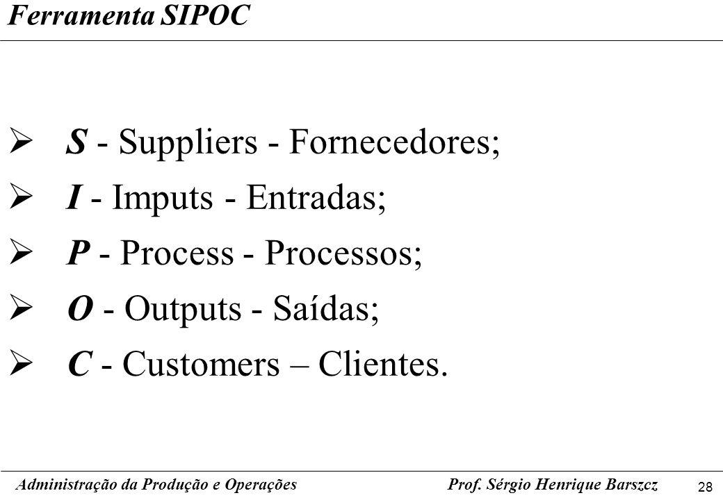 28 Prof. Sérgio Henrique Barszcz Ferramenta SIPOC Administração da Produção e Operações S - Suppliers - Fornecedores; I - Imputs - Entradas; P - Proce