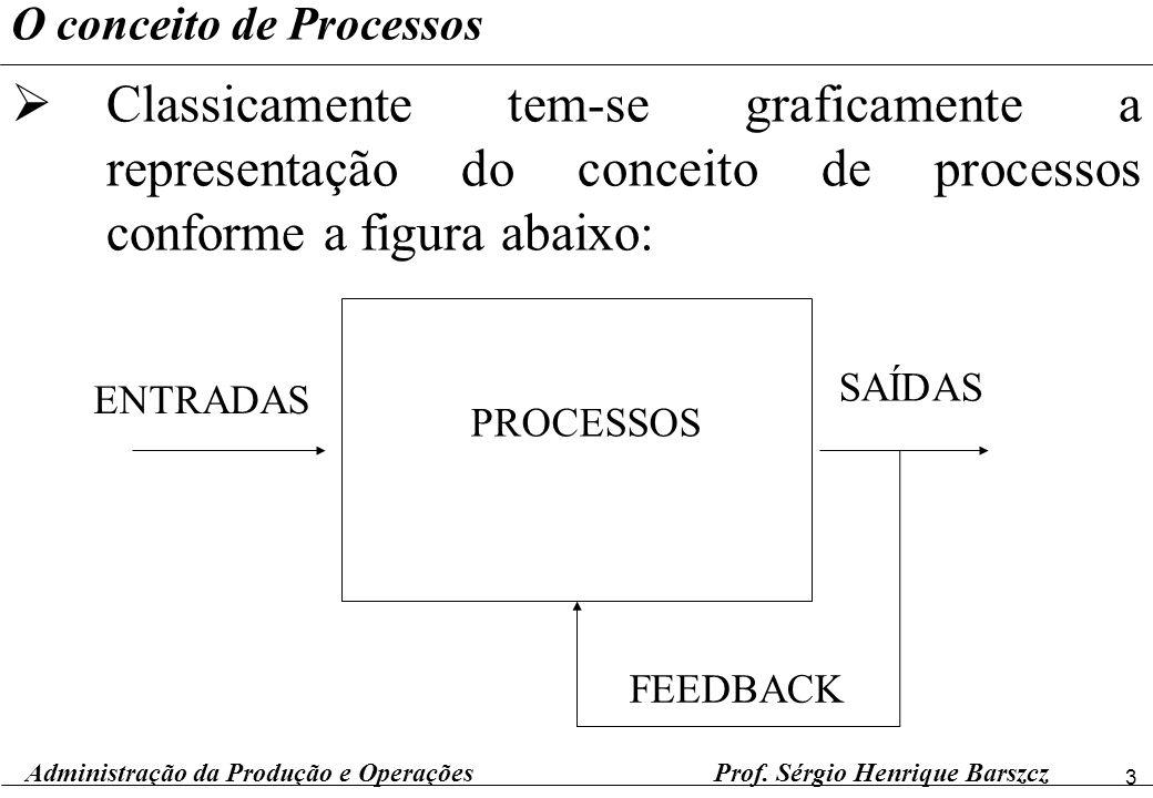 4 Prof.