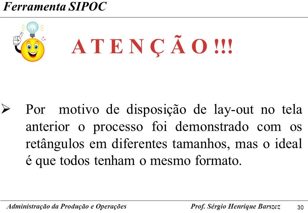 30 Prof. Sérgio Henrique Barszcz Por motivo de disposição de lay-out no tela anterior o processo foi demonstrado com os retângulos em diferentes taman