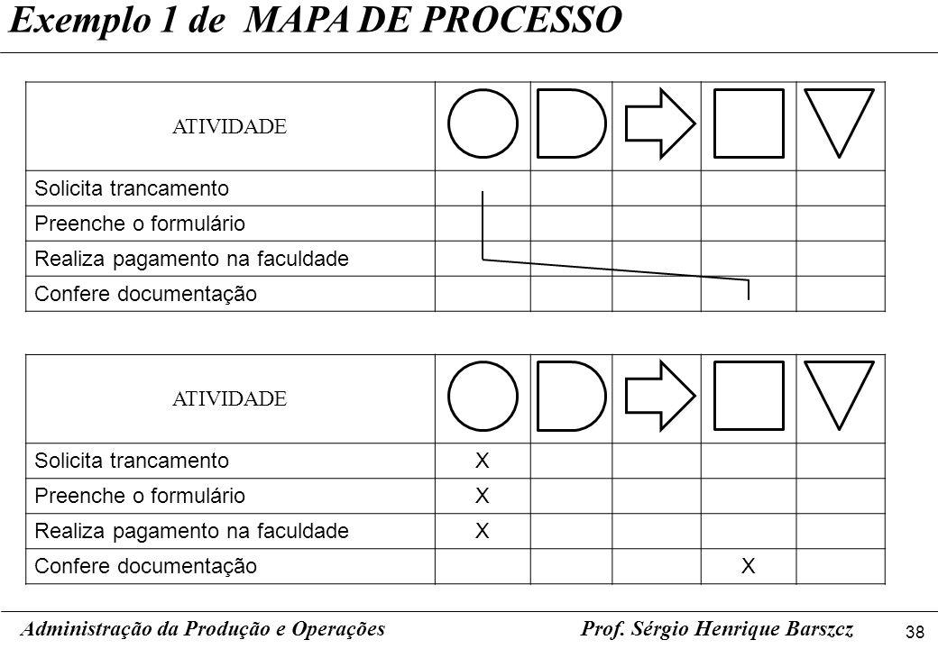 38 Prof. Sérgio Henrique Barszcz Exemplo 1 de MAPA DE PROCESSO Administração da Produção e Operações ATIVIDADE Solicita trancamento Preenche o formulá