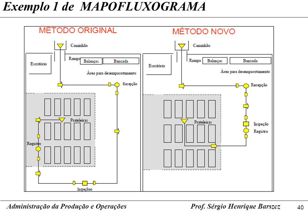 40 Prof. Sérgio Henrique Barszcz Exemplo 1 de MAPOFLUXOGRAMA Administração da Produção e Operações