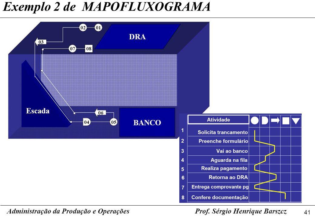 41 Prof. Sérgio Henrique Barszcz Exemplo 2 de MAPOFLUXOGRAMA Administração da Produção e Operações