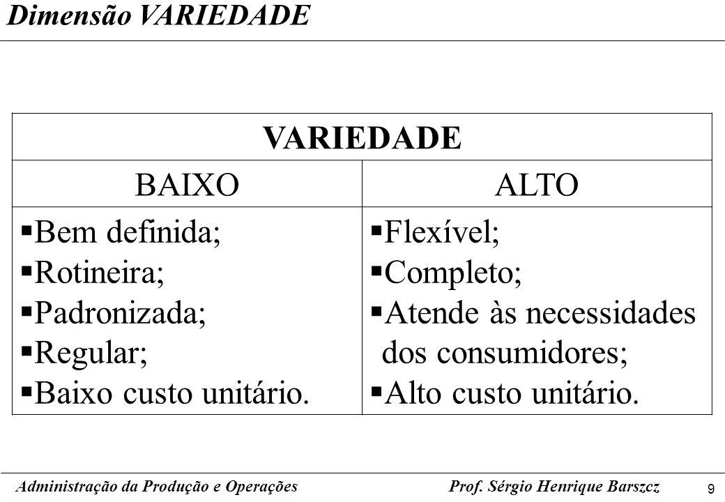 9 Prof. Sérgio Henrique Barszcz Dimensão VARIEDADE Administração da Produção e Operações VARIEDADE BAIXOALTO Bem definida; Rotineira; Padronizada; Reg