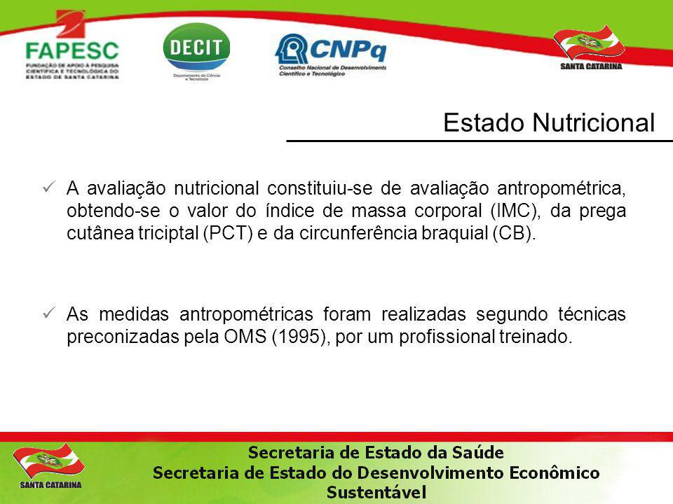 Estado Nutricional A avaliação nutricional constituiu-se de avaliação antropométrica, obtendo-se o valor do índice de massa corporal (IMC), da prega c