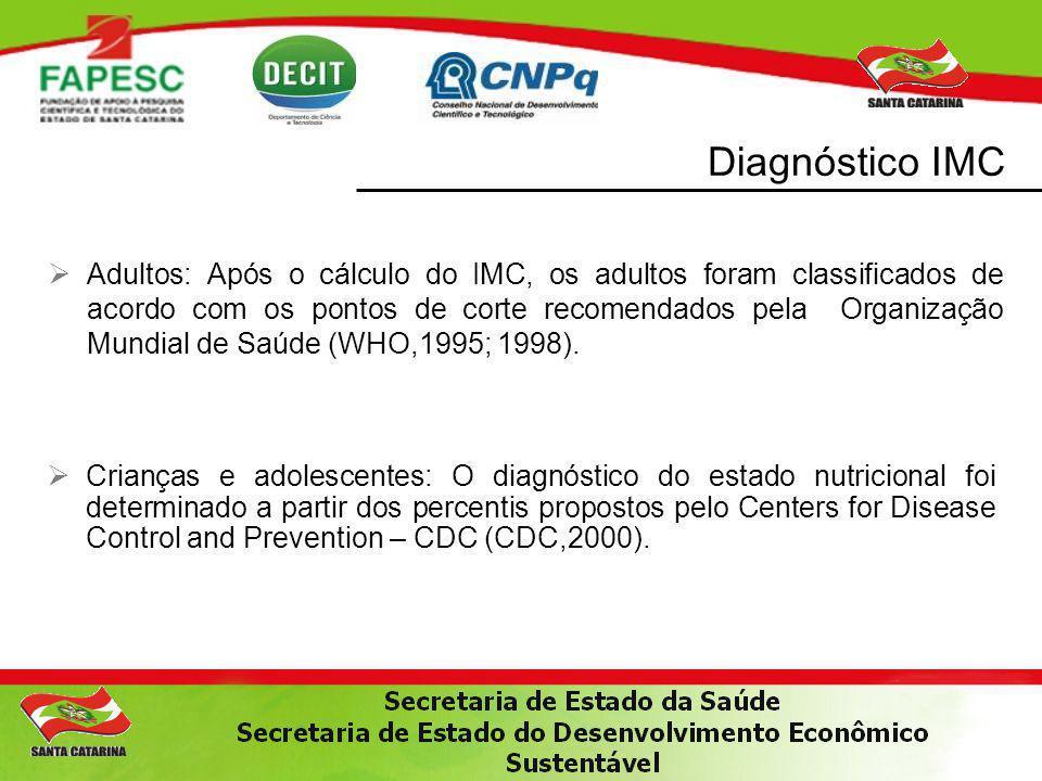 Adultos: Após o cálculo do IMC, os adultos foram classificados de acordo com os pontos de corte recomendados pela Organização Mundial de Saúde (WHO,19
