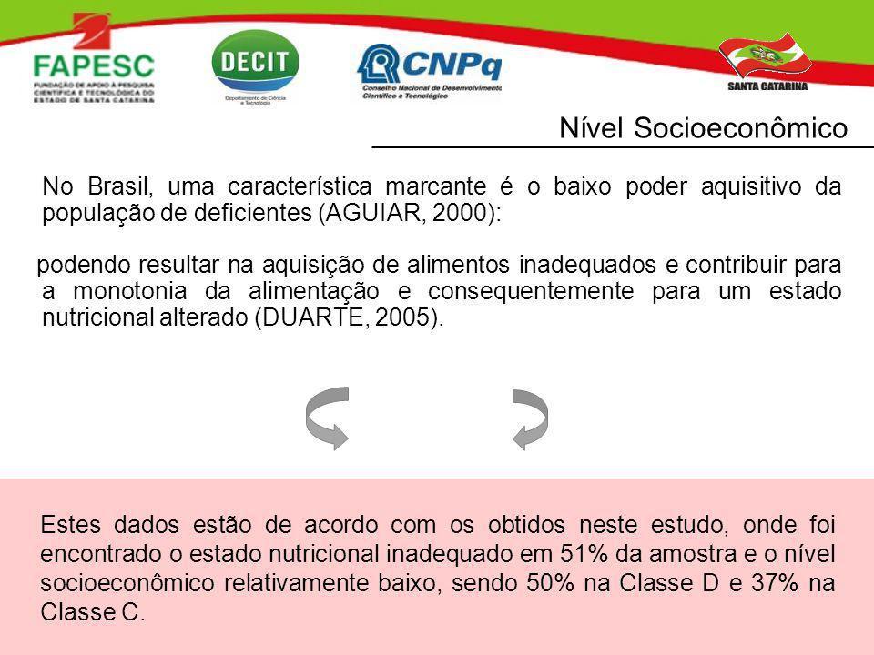 No Brasil, uma característica marcante é o baixo poder aquisitivo da população de deficientes (AGUIAR, 2000): podendo resultar na aquisição de aliment